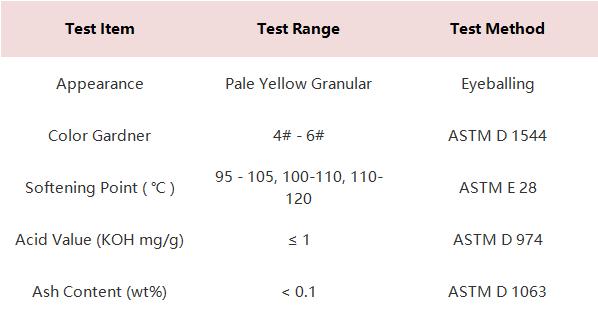 HC-52110 Petroleum Resin C5 & C9 Copolymer